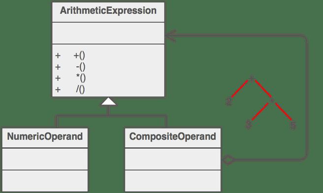 Composite_example1-2x