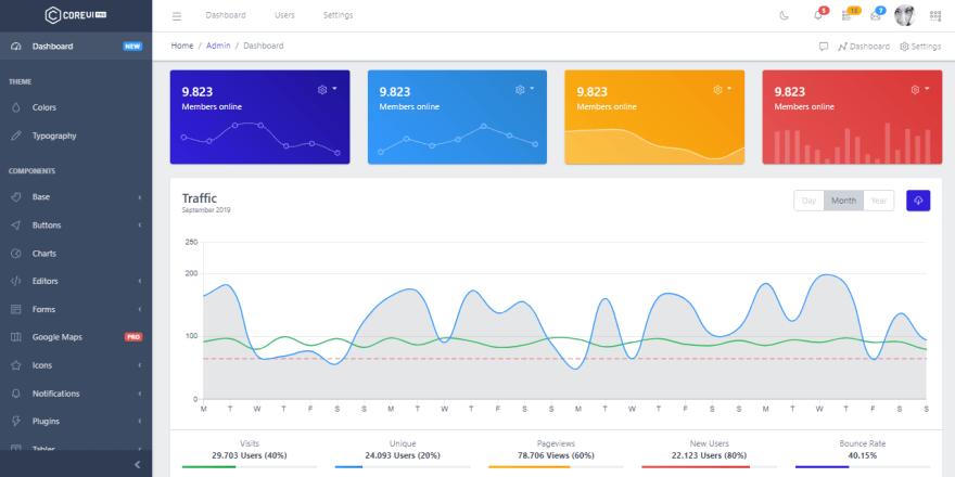 Material Design - CoreUI Dashboard.