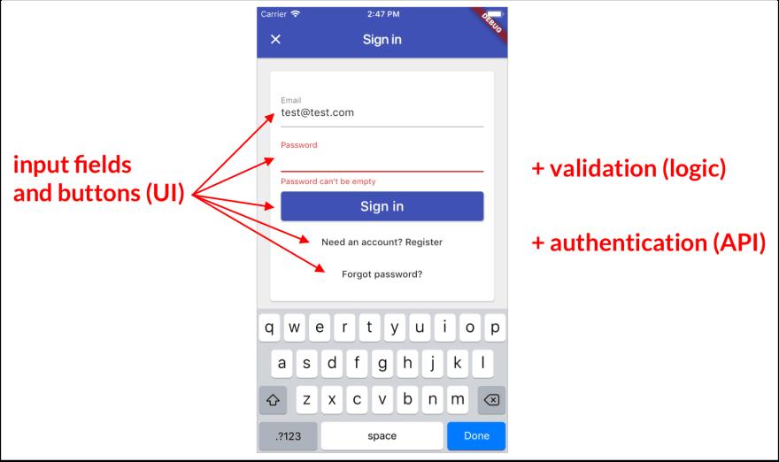 UI, login and API components