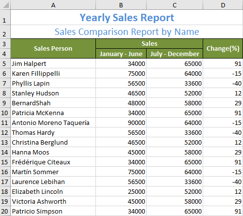 Output of collection of objects to Excel.
