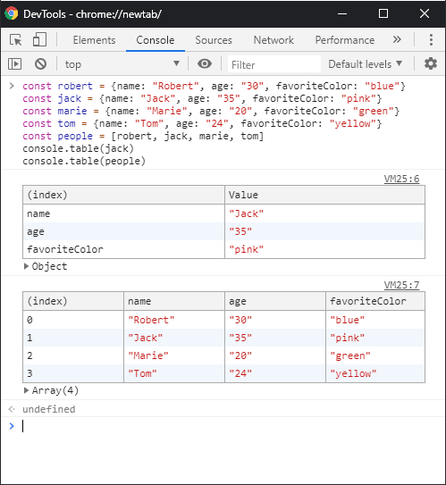 Alt Chrome : console.table result
