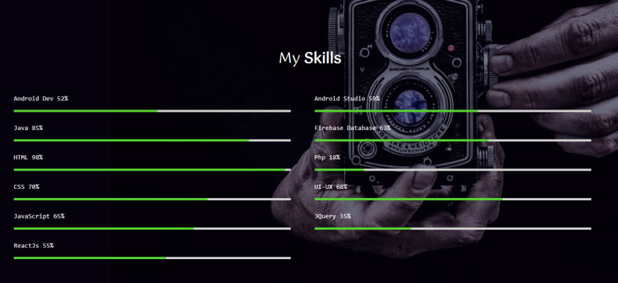 skills with ratings