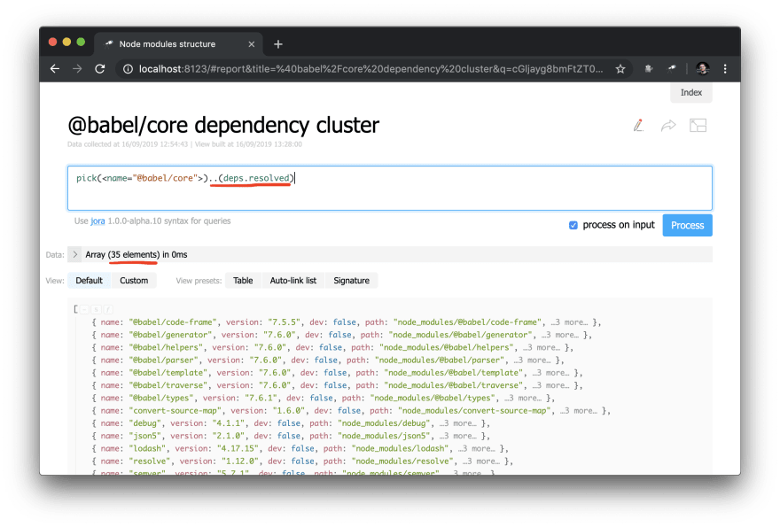 Example of dependency cluster
