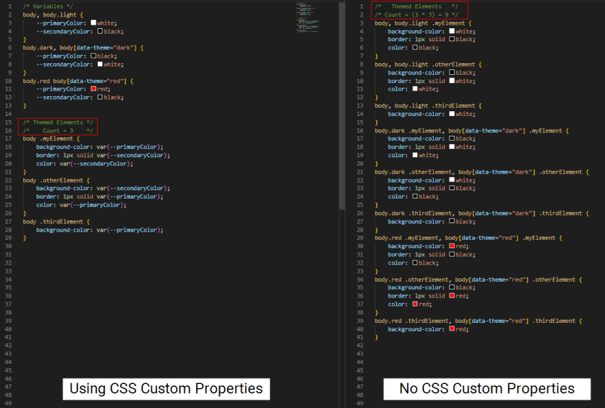Showing handcoding custom themed elements vs using variables