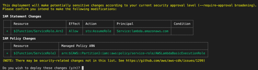 More IAM changes after deploying stack with Lambda function