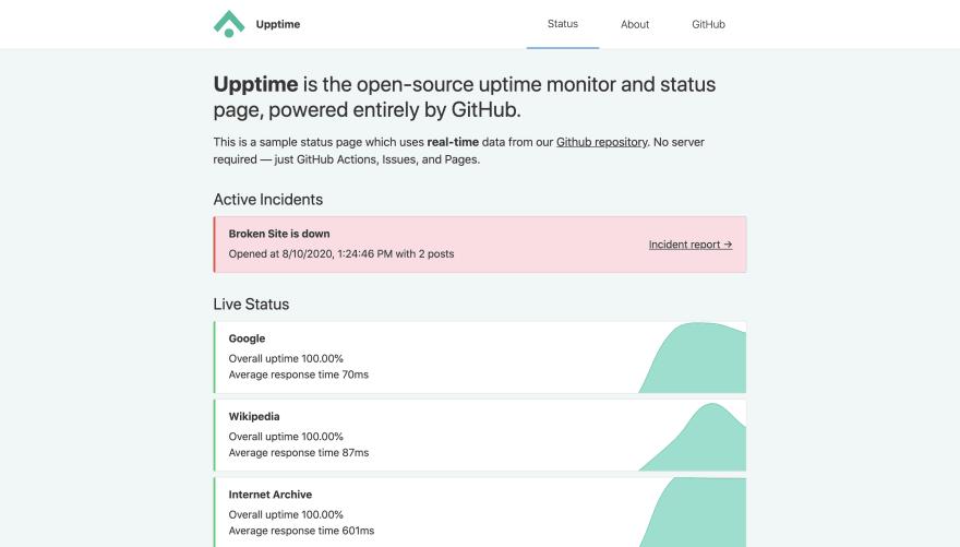 Screenshot of status page