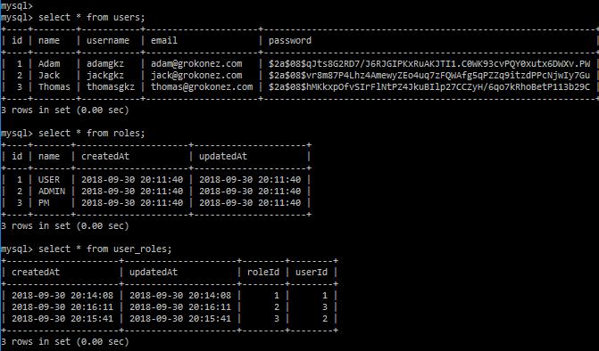 nodejs-jwt-authentication-express-bcryptjs-jsonwebtoken-sequelize-after-signup-data