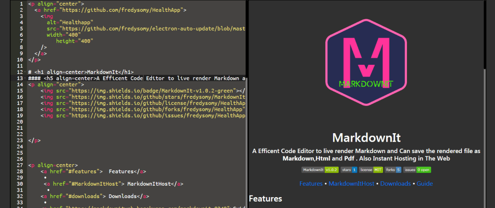 Cover image for MarkdownIt - A Code Editor to render Markdown and host it.