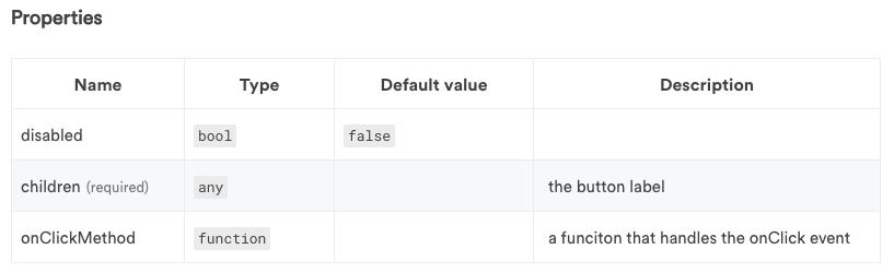 Documentation presented in the component page: [https://bit.dev/eden/badjokes/button](https://bit.dev/eden/badjokes/button)