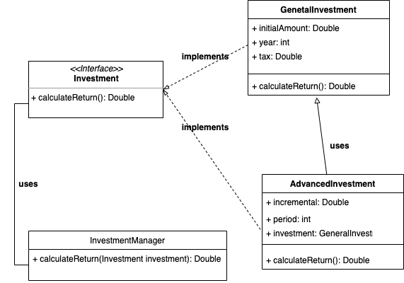UML diagram for ocp principle