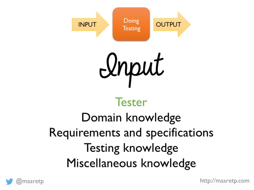 Input of Exploratory Testing