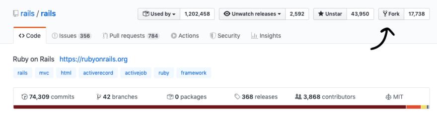 Open source contribution guide - DEV Community 👩 💻👨 💻