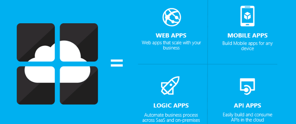Cover image for Why you should probably switch to Azure App Service