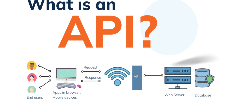 Cover image for What is an API? API for beginners