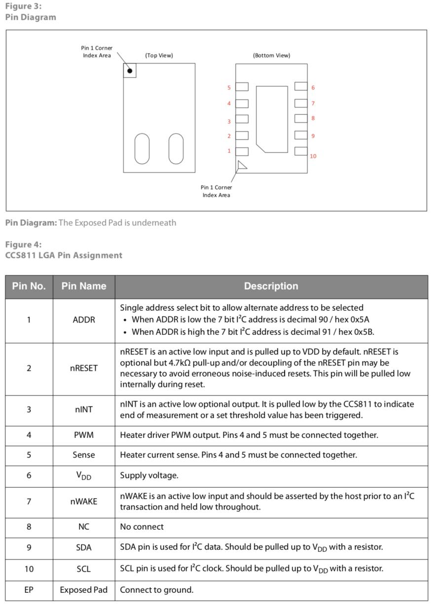 CCS811 pinout