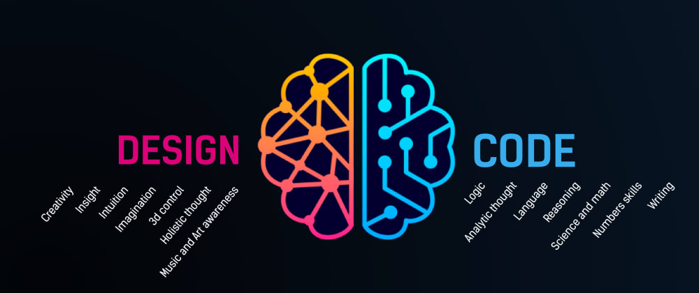 Cover image for Web Development. From Design to Code