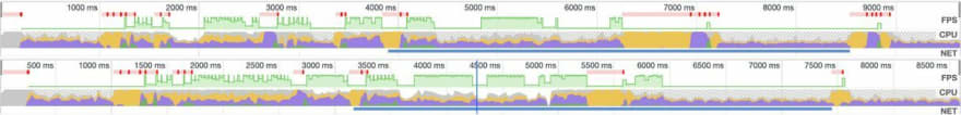 Comparison of Chrome dev tools performance minimap chart of drag and drop interaction for pages build with Styled Components and Linaria. Linaria shows less long-running tasks and less JS to execute.