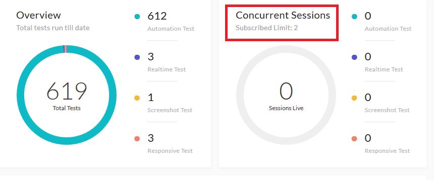 selenium automation test