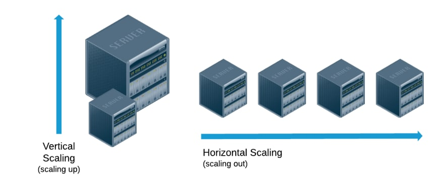 horizontal-vs-vertical-scaling-diagram.png