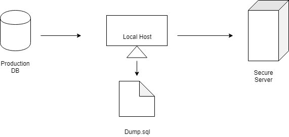 Image for Workflow