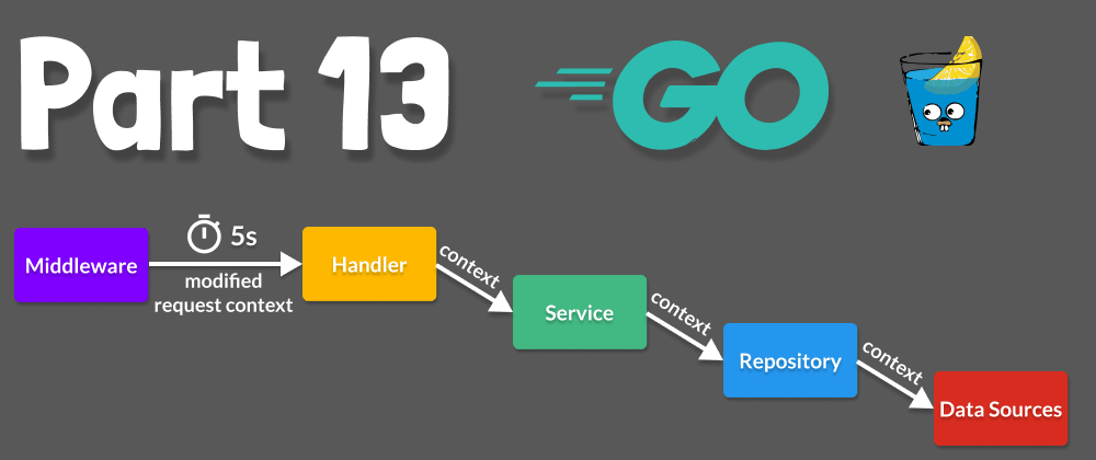 Cover image for 13 - Gin Handler Timeout Middleware