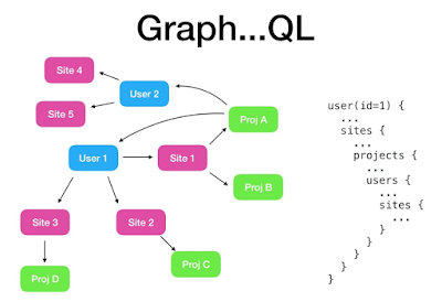 The 2019 React Developer RoadMap - DEV Community 👩 💻👨 💻