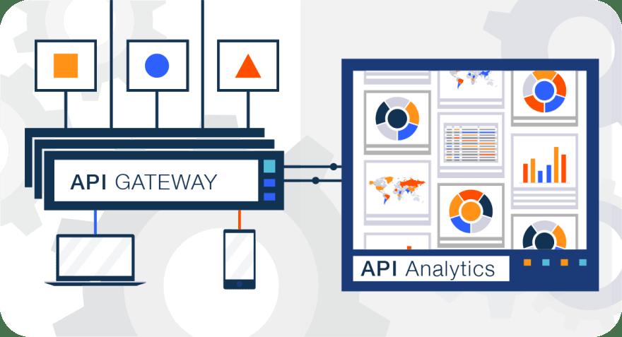 API Management Stack
