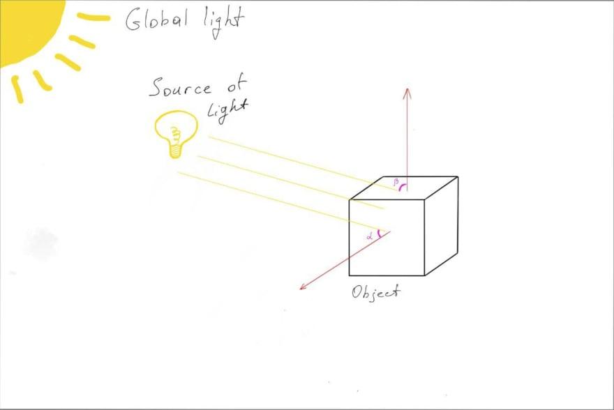 Light illustration