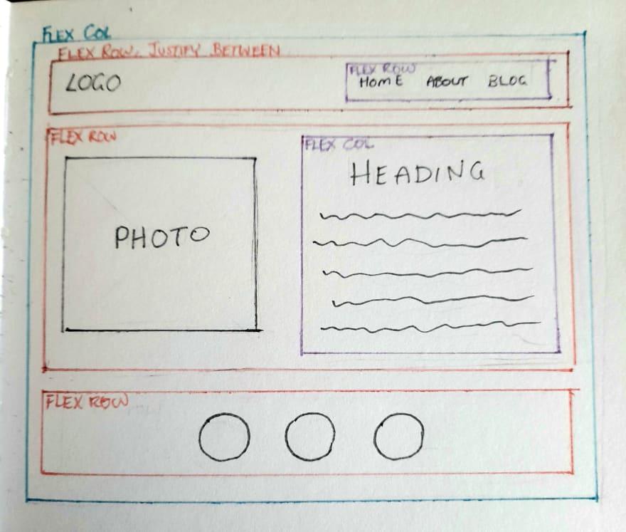 Theo's Sketchbook