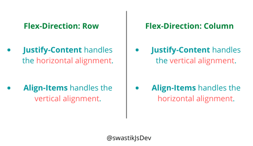 flex-direction row v/s column