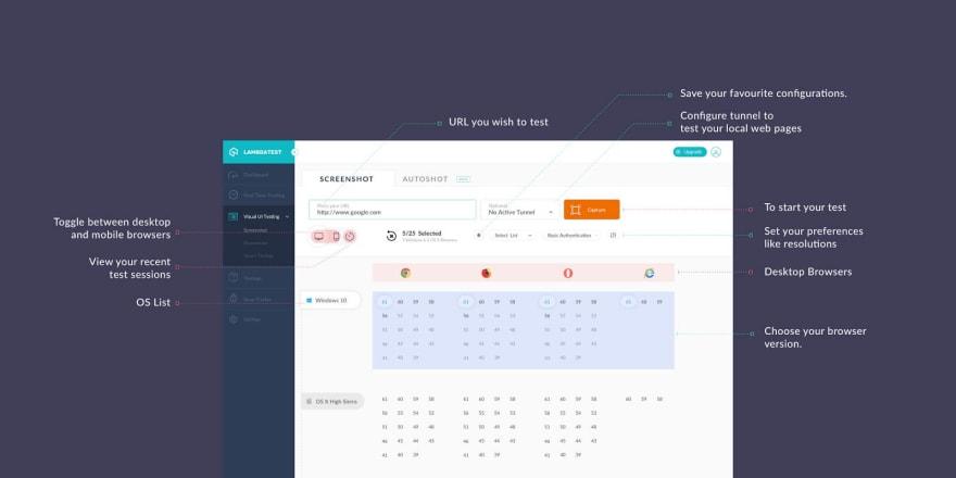 Screenshot Testing