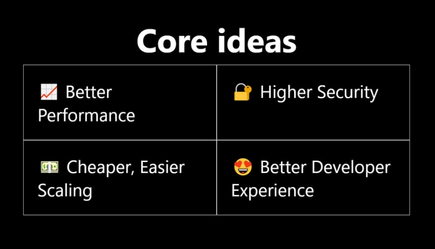 Core ideas of the JAMstack