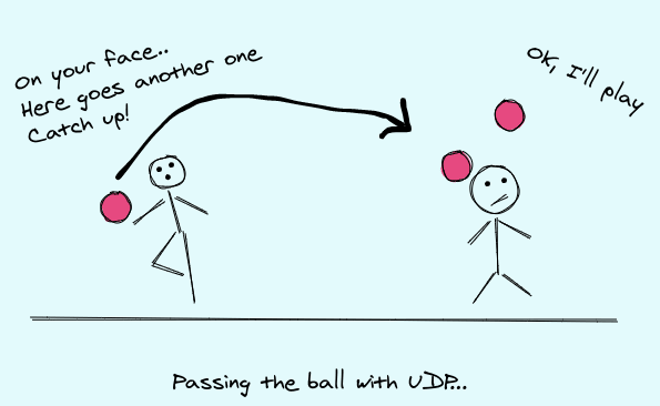 Balls on your face, UDP