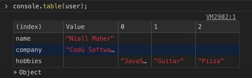 Showing the nice output of a table when using console.table