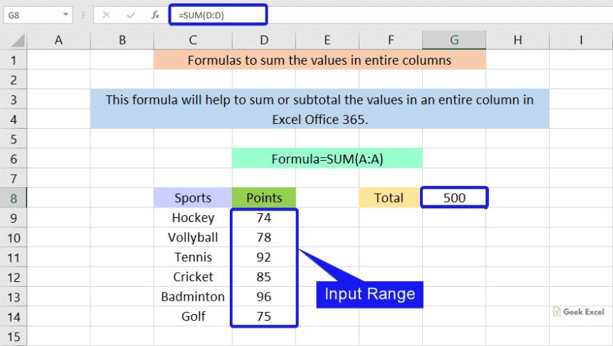 Formulas to sum entire columns