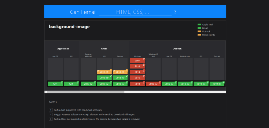 caniemail background-image support table