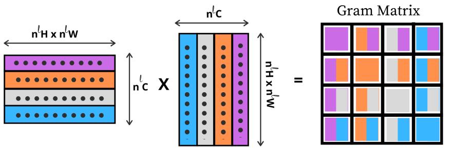 Gramian Matrix Calculation