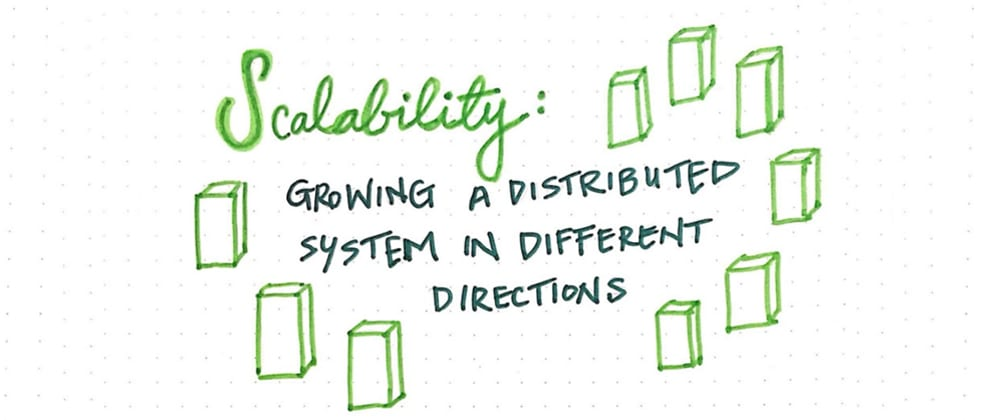 Cover image for Scalability: Growing a System in Different Directions