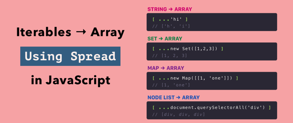 Cover image for Convert Iterable to Array using Spread