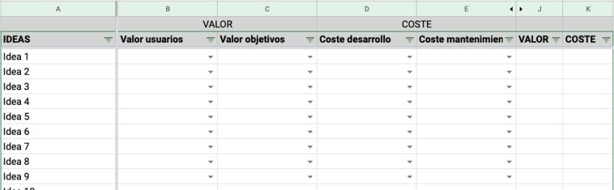 Matriz de análisis de ideas, columna A - Ideas