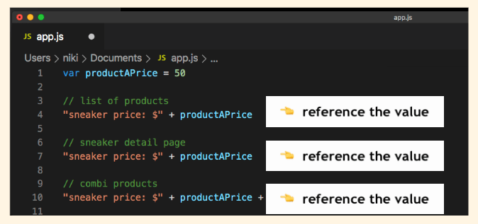 JavaScript with Variables