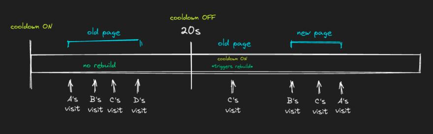 6-cooldown-illustration