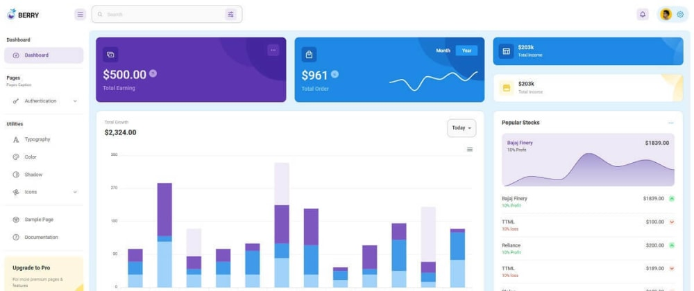 Cover image for React Berry Dashboard - 360 Degrees Review
