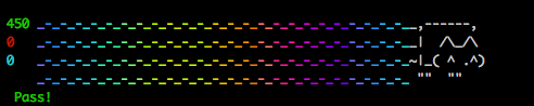 Nyan Cat Test Runner