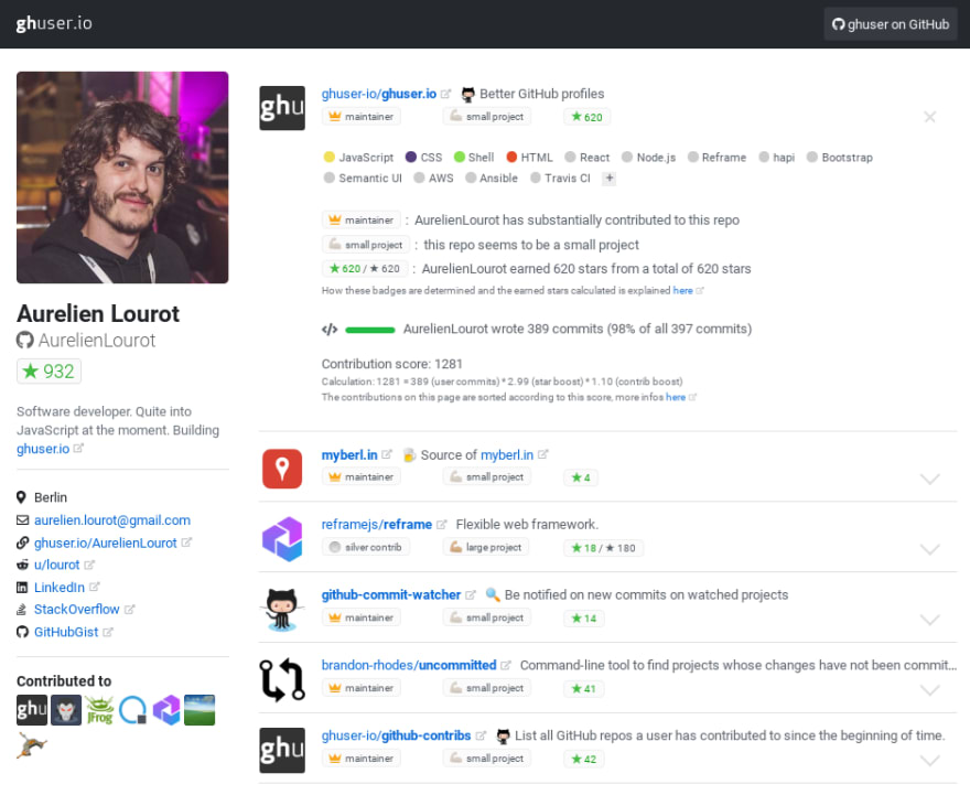 Example GitHub profile visualization improved by ghuser