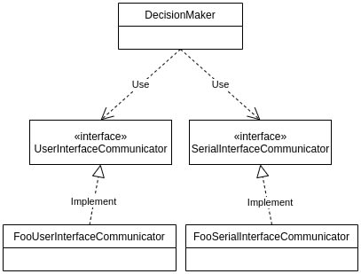 Dependency injection layered architecture