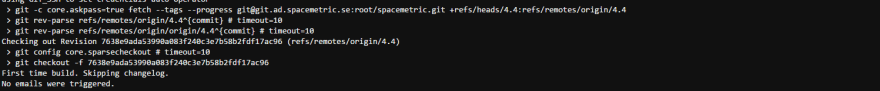 Cloning a workspace in Jenkins with a Git SVM setup does not checkout the correct branch.