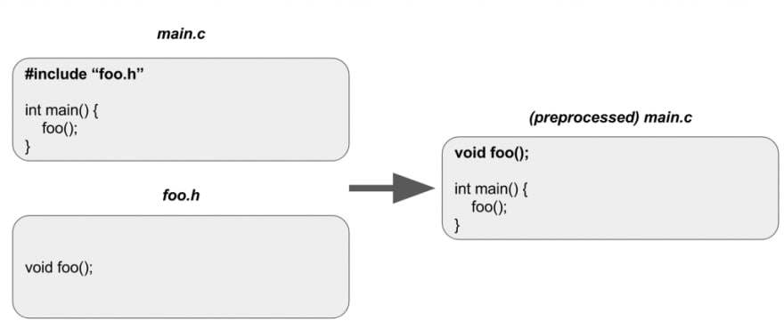 call of duty programming language