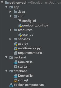 Falcon API Framework on Docker - DEV Community 👩 💻👨 💻