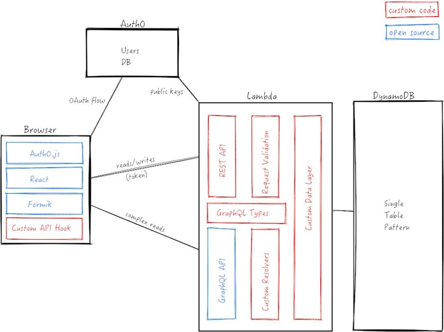 fizbuz v1 schematic
